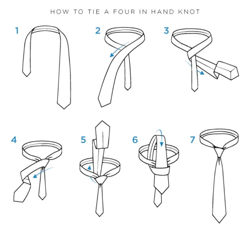 Cách thắt cà vạt kiểu Four in Hand